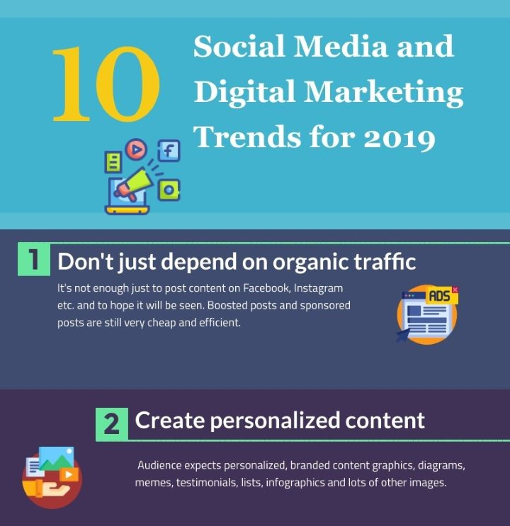 Social Media and Digital Marketing trends info graphic