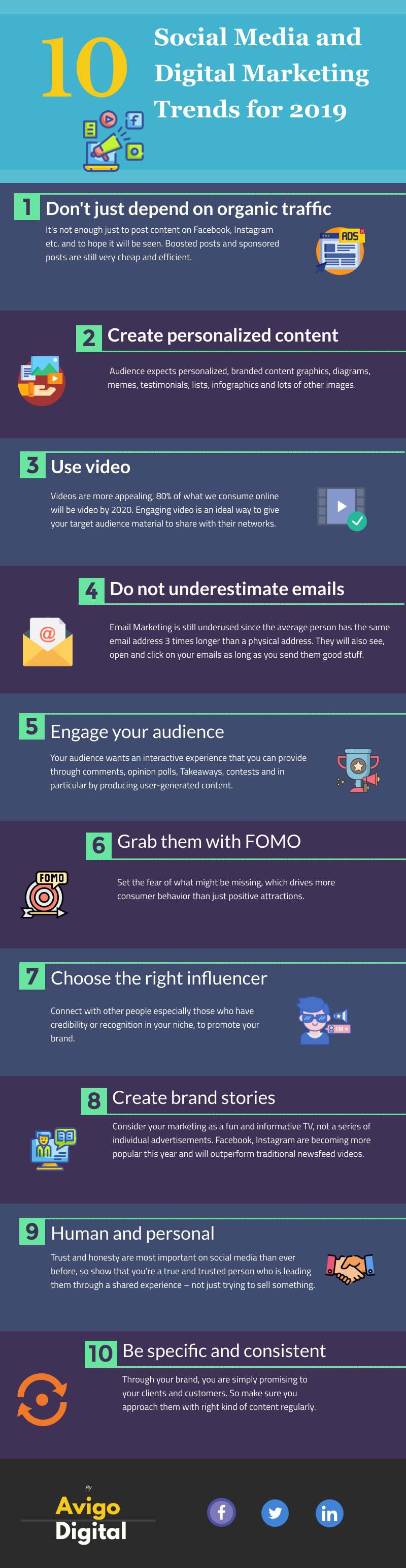 social media and digital marketing trends for 2019 Info graphic
